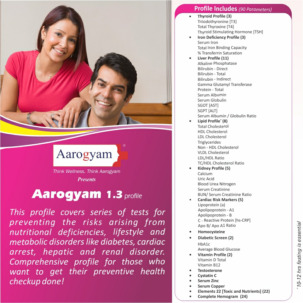 Thyrocare AAROGYAM 1.3 @Rs.2040 Only | 90 Tests | Thyrocare Packages