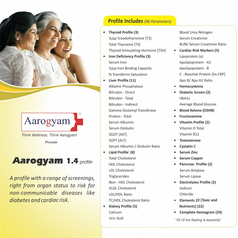 Thyrocare AAROGYAM 1.4 @Rs.2300 Only | 96 Tests | Thyrocare Packages